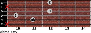 Abmaj7#5 for guitar on frets x, 11, 10, 12, x, 12
