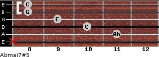 Abmaj7#5 for guitar on frets x, 11, 10, 9, 8, 8