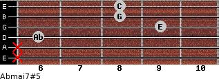 Abmaj7#5 for guitar on frets x, x, 6, 9, 8, 8