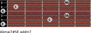 Abmaj7#5/E add(m7) guitar chord