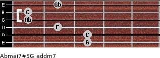 Abmaj7#5/G add(m7) guitar chord