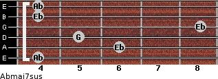 Abmaj7sus for guitar on frets 4, 6, 5, 8, 4, 4