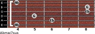 Abmaj7sus for guitar on frets 4, 6, 5, 8, 8, 4