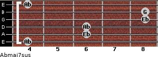 Abmaj7sus for guitar on frets 4, 6, 6, 8, 8, 4