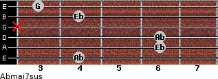 Abmaj7sus for guitar on frets 4, 6, 6, x, 4, 3