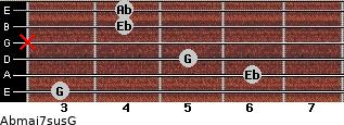 Abmaj7sus/G for guitar on frets 3, 6, 5, x, 4, 4