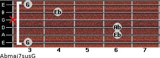Abmaj7sus/G for guitar on frets 3, 6, 6, x, 4, 3