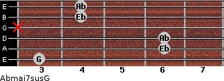 Abmaj7sus/G for guitar on frets 3, 6, 6, x, 4, 4
