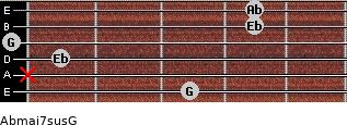 Abmaj7sus/G for guitar on frets 3, x, 1, 0, 4, 4