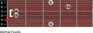 Abmaj7sus/G for guitar on frets 3, x, 1, 1, 4, 3