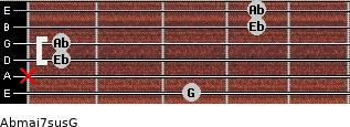 Abmaj7sus/G for guitar on frets 3, x, 1, 1, 4, 4