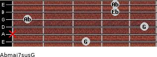Abmaj7sus/G for guitar on frets 3, x, 5, 1, 4, 4