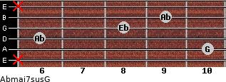 Abmaj7sus/G for guitar on frets x, 10, 6, 8, 9, x