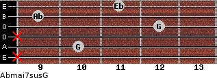 Abmaj7sus/G for guitar on frets x, 10, x, 12, 9, 11