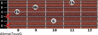 Abmaj7sus/G for guitar on frets x, 10, x, 8, 9, 11