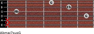 Abmaj7sus/G for guitar on frets x, x, 5, 1, 4, 3