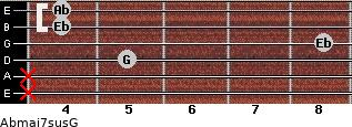 Abmaj7sus/G for guitar on frets x, x, 5, 8, 4, 4