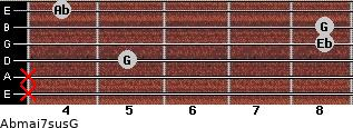 Abmaj7sus/G for guitar on frets x, x, 5, 8, 8, 4