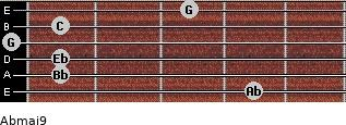 Abmaj9 for guitar on frets 4, 1, 1, 0, 1, 3