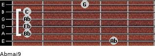 Abmaj9 for guitar on frets 4, 1, 1, 1, 1, 3