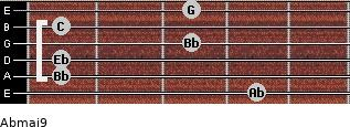 Abmaj9 for guitar on frets 4, 1, 1, 3, 1, 3
