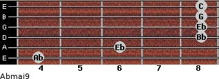 Abmaj9 for guitar on frets 4, 6, 8, 8, 8, 8