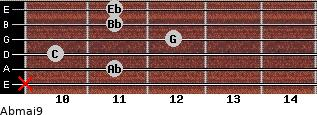 Abmaj9 for guitar on frets x, 11, 10, 12, 11, 11