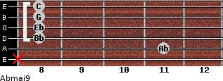 Abmaj9 for guitar on frets x, 11, 8, 8, 8, 8
