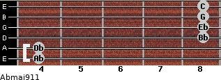 Abmaj9/11 for guitar on frets 4, 4, 8, 8, 8, 8