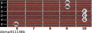 Abmaj9/11/13/Bb for guitar on frets 6, 10, 10, 10, 9, 9