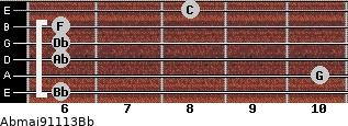 Abmaj9/11/13/Bb for guitar on frets 6, 10, 6, 6, 6, 8