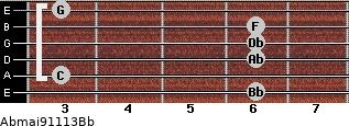 Abmaj9/11/13/Bb for guitar on frets 6, 3, 6, 6, 6, 3