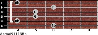 Abmaj9/11/13/Bb for guitar on frets 6, 4, 5, 5, 6, 4