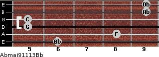 Abmaj9/11/13/Bb for guitar on frets 6, 8, 5, 5, 9, 9