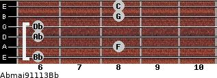 Abmaj9/11/13/Bb for guitar on frets 6, 8, 6, 6, 8, 8