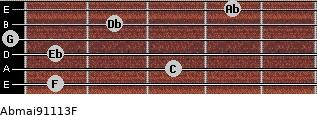 Abmaj9/11/13/F for guitar on frets 1, 3, 1, 0, 2, 4