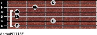 Abmaj9/11/13/F for guitar on frets 1, 3, 1, 1, 2, 3