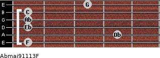Abmaj9/11/13/F for guitar on frets 1, 4, 1, 1, 1, 3