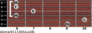 Abmaj9/11/13b5sus/Db for guitar on frets 9, 10, 6, 7, 6, 6