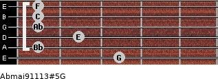 Abmaj9/11/13#5/G for guitar on frets 3, 1, 2, 1, 1, 1