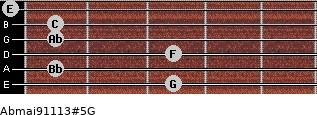 Abmaj9/11/13#5/G for guitar on frets 3, 1, 3, 1, 1, 0