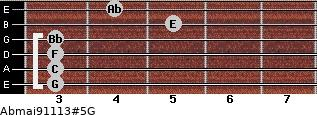 Abmaj9/11/13#5/G for guitar on frets 3, 3, 3, 3, 5, 4
