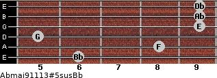 Abmaj9/11/13#5sus/Bb for guitar on frets 6, 8, 5, 9, 9, 9