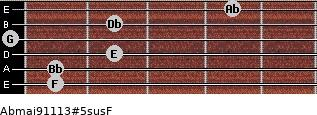 Abmaj9/11/13#5sus/F for guitar on frets 1, 1, 2, 0, 2, 4