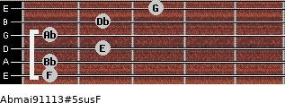 Abmaj9/11/13#5sus/F for guitar on frets 1, 1, 2, 1, 2, 3