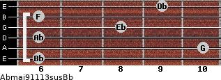 Abmaj9/11/13sus/Bb for guitar on frets 6, 10, 6, 8, 6, 9