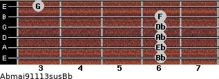 Abmaj9/11/13sus/Bb for guitar on frets 6, 6, 6, 6, 6, 3
