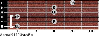 Abmaj9/11/13sus/Bb for guitar on frets 6, 8, 6, 8, 8, 9