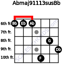 Abmaj9/11/13sus/Bb for guitar on frets 6, 6, 6, 10, 8, 9