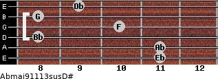Abmaj9/11/13sus/D# for guitar on frets 11, 11, 8, 10, 8, 9